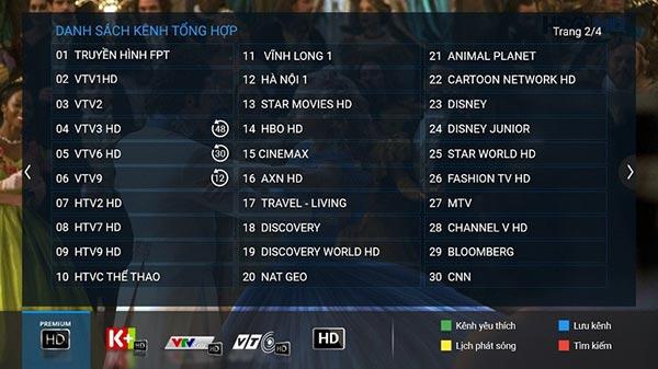 11 sự cố truyền hình FPT thường gặp
